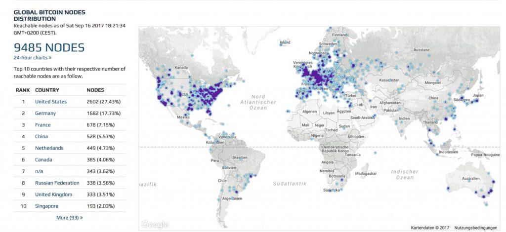 blockchain bitcoin finanzielle inklusion afrika asien nodes