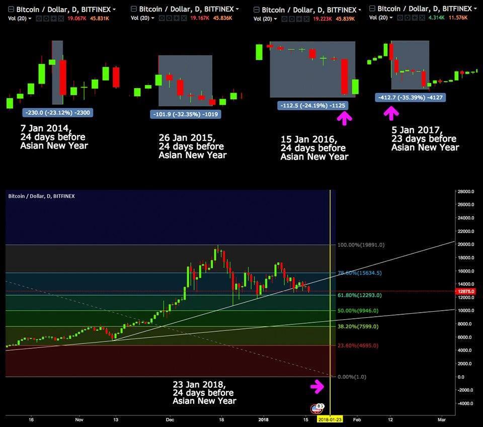 bitcoin-januar-saga